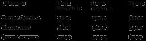 """Специальное предложение - """"Подготовка к лету!"""" - Промывка радиаторов Шкода Октавия, Йети, Рапид, Суперб, Фабия, Румстер + Антибактериальная обработка A/C."""